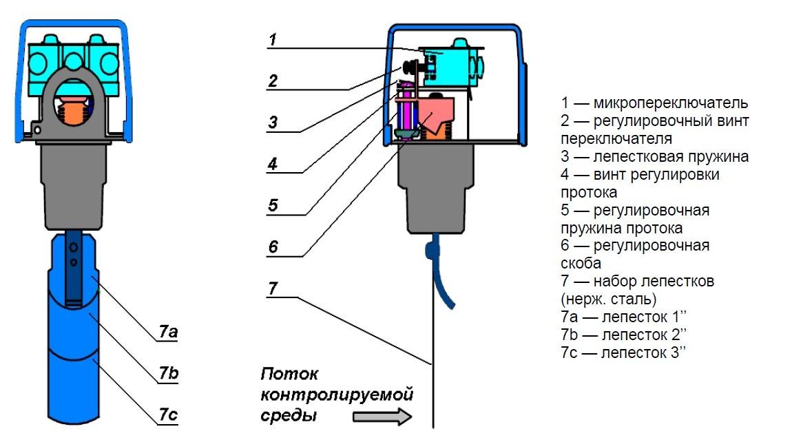Схема подключения датчика протока воды для насоса
